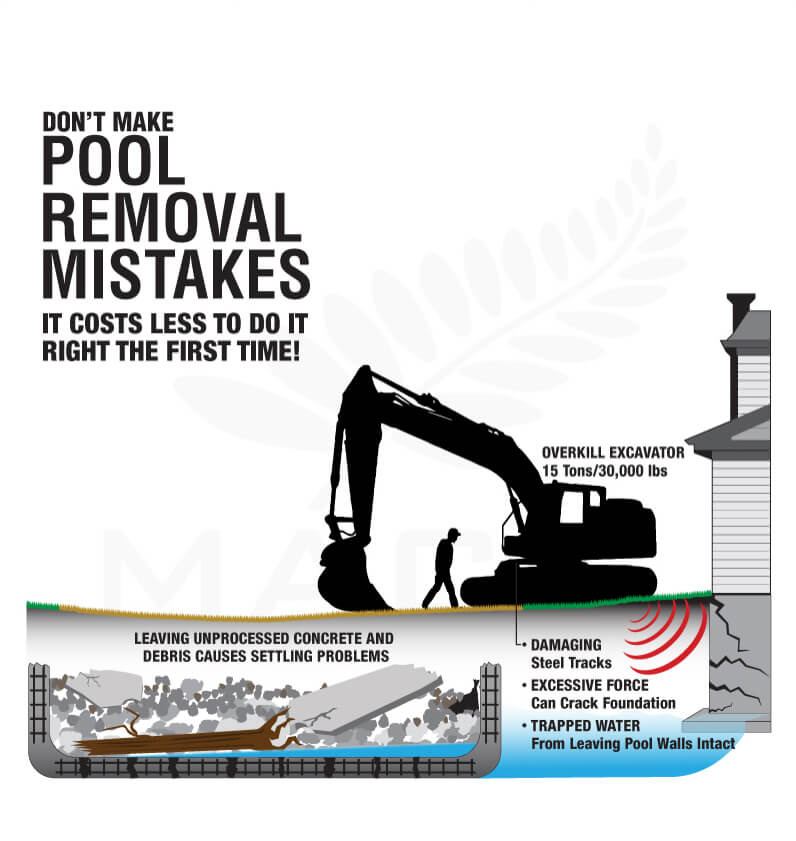 Mack Land Landscape Architects Wauconda Denver Pool Removal Mistakes